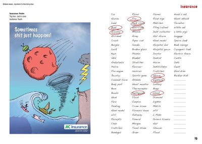 Nouns list for advertising insurance ideas - mind mapping tool