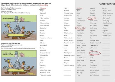 extreme-nouns-2012-brainstorming-with-nouns-lists-word-associations-clean-dirty