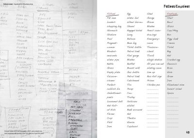 extreme-nouns-2012-brainstorming-with-nouns-lists-word-associations-full-empty-analogies