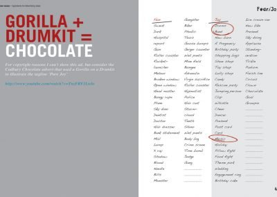Noun-examples-extreme-nouns-lists-2012-brainstorming-word-association-fear-joy